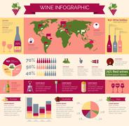 Wine production and distribution infographic poster Stock Illustration