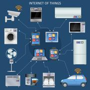 Internet of things infographic icons set - stock illustration