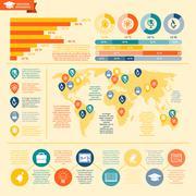 Stock Illustration of Education Infographics Set