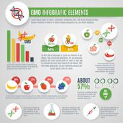Gmo Infographics Set - stock illustration