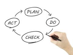 business process PDCA written by man's hand - stock photo