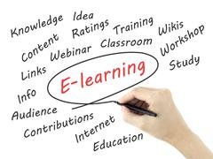 Stock Photo of E-learning word written by man's hand