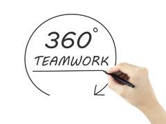360 degrees teamwork drawn by man's hand Stock Photos
