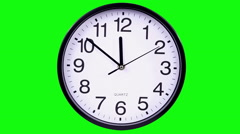 Clock on a green 00,00 TimeLapse Stock Footage
