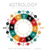 Astrology background - stock illustration