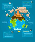 Ecology concept infographics Earth planet industrial ecocatastrophe Stock Illustration