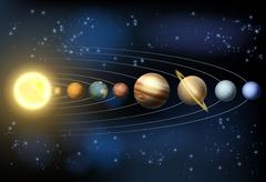 Solar system planets Piirros