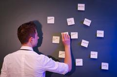 Brainstorm on wall with mind map and post-its Stock Photos