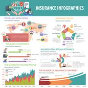 Insurance Infographics Set Stock Illustration