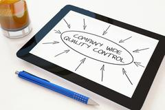 Company Wide Quality Control - stock illustration