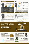 Funeral Infographics Set - stock illustration