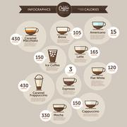 Coffee Calories - stock illustration