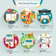 Webdesign process Stock Illustration