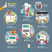 webdesign process - stock illustration