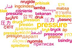 Pressure multilanguage wordcloud background concept Stock Illustration