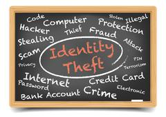 Wordcloud Identity Theft - stock illustration