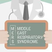 Mers Term Explanation Stock Illustration