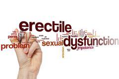 Erectile dysfunction word cloud Stock Photos