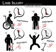 Set of Limb injury ( stick man with wheel chair , axillary crutch , tripod ca Stock Illustration