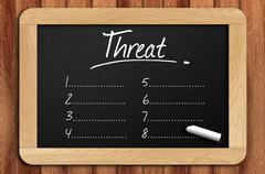 Chalkboard on the wooden table written threat list - stock photo