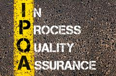 Concept image of Business Acronym IPQA as In Process Quality Assessment  - stock photo