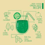 Green Goddess, green juice recipes great  detoxify Stock Illustration