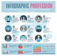 Stock Illustration of Professions Infographics Set