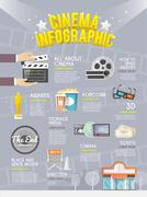 Cinema infographic poster print Stock Illustration
