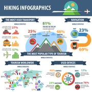 Hiking Infographics Set - stock illustration