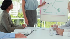 Businesswoman explaining the graph on the whiteboard Stock Footage