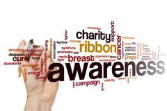 Awareness word cloud - stock photo