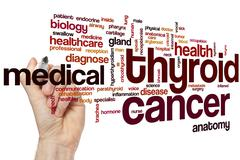 Thyroid cancer word cloud Stock Photos