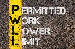 Concept image of Business Acronym PWLL as Permitted Work Lower Limit  Stock Photos