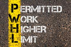 Concept image of Business Acronym PWHL as Permitted Work Higher Limit  Stock Photos