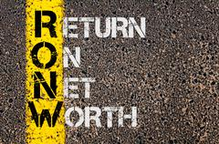 Concept image of Business Acronym RONW as Return On Net Worth  Stock Photos