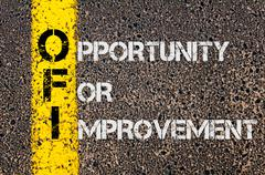 Concept image of Business Acronym OFI as Opportunity For Improvement  Stock Photos