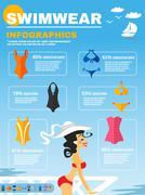 Swimwear Infographics Set Stock Illustration