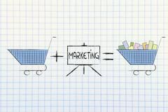 Stock Illustration of power of marketing: selling more