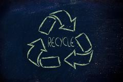 Green economy: recycle symbol on blackboard Stock Illustration