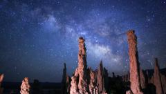 Stock Video Footage of Astrophotography Time Lapse of Milky Way over Tufas in Mono Lake -Pan L-