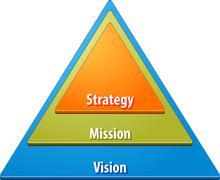 Strategy pyramid business diagram illustration Piirros