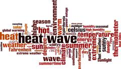 Heat wave word cloud Stock Illustration
