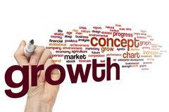 Growth word cloud Kuvituskuvat