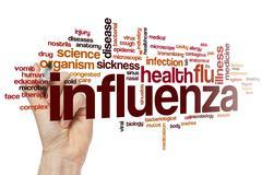 Influenza word cloud Kuvituskuvat