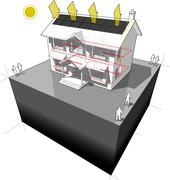 House with photovoltaic panels diagram - stock illustration