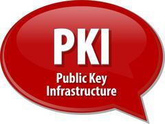 PKI acronym definition speech bubble illustration - stock illustration