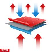 Technical illustration of a three-layer waterproof and thermo fabric - stock illustration