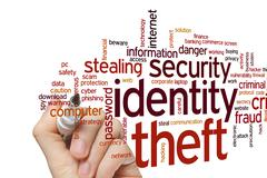 Identity theft word cloud Stock Photos