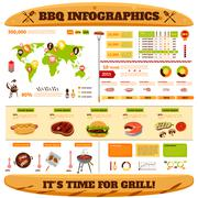 Stock Illustration of Barbecue Infographics Set