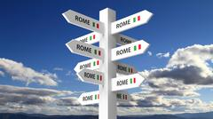 Stock Illustration of White signpost with Rome city name on blue sky background